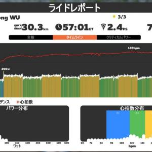 2020/7/10 Zwift SST long WU