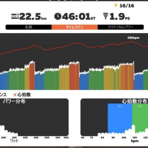 2020/7/17 Zwift カスタムEmily's short