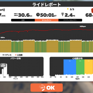 2021/3/7 Zwift SST(short)