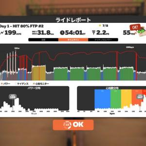 2021/7/27 Zwift 4wk FTP Booster Week 2 Day 1 - HIT 80% FTP #2