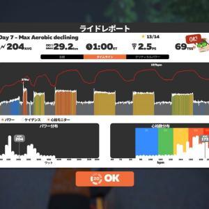 22021/7/30 4wk FTP Booster Week 2 Day 7 - Max Aerobic declining