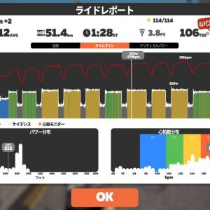 2021/9/26 Zwift carson +2 day12@FTP上げ