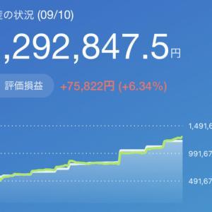 ポートフォリオ公開|ネオモバ保有額120万円突破【9月中間報告】