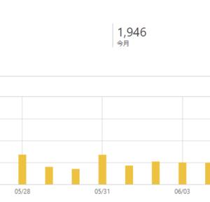 はてなブログに引っ越してから3,000PVを達成!いつも応援ありがとうございます。