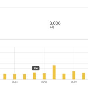 エアリズムマスクで初のはてブ砲!はてなブログに引っ越しから4,000PVを達成しました!