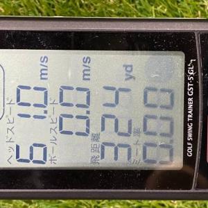 万振りゴルフ部のスーパー背面ドリルで、ヘッドスピードが61m/sにアップしました!