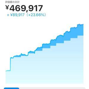 WealthNaviの11ヵ月目までの運用実績は累積で23.66%のプラス!長期積立分散投資なので、月1回だけパフォーマンスを確認します!