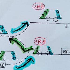 三段スイッチバック!どうやって気動車の向きを変えるの?質問にお答えします!!