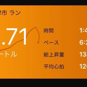 やっぱり暑いランでした。