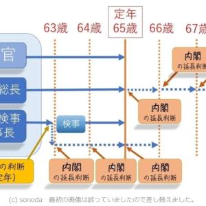 【この緊急時に】安倍内閣不支持率64%!? 支持率27% 進退窮まる【なぜこんな下がる?】