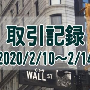 【取引記録】2020/2/10週の取引(利益$691、含み損$-2,213)