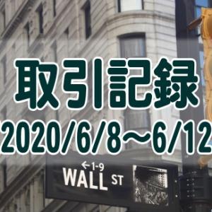 【取引記録】2020/6/8週の取引(利益$888、含み損$-11,626)