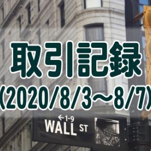 【取引記録】2020/8/3週の取引(確定利益$752、含み損$-5,900)
