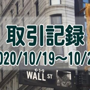 2020/10/19週の米国株オプション取引(確定利益$400、含み損$-9,012)