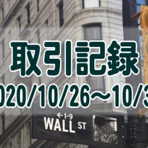2020/10/26週の米国株オプション取引(確定利益$542、含み損$-18,131)