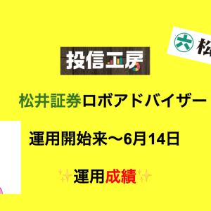 松井証券ロボアドバイザー「投信工房」運用成績を発表【2020/06/14まで】