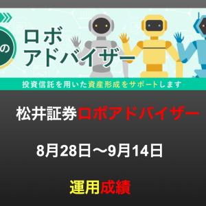 松井証券ロボアドバイザー「投信工房」運用成績を発表【2020/09/14まで】