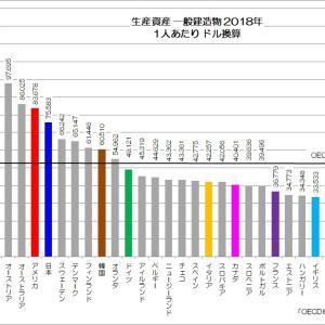 165 災害大国日本における固定資産