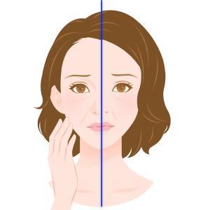 自分では意外と気づいていない顔のゆがみ。老け顔の原因にも。