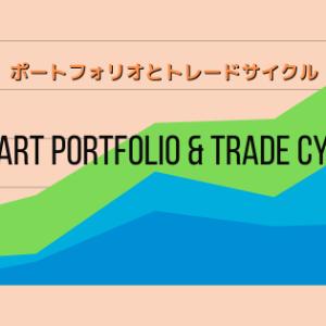 理想のトレードサイクルと現時点のポートフォリオ