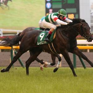 ダービー卿は1番人気が来ないレース 前走完敗の馬から◎指名!