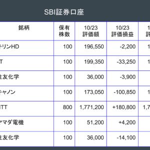 保有株の状況(2020年10月30日時点)