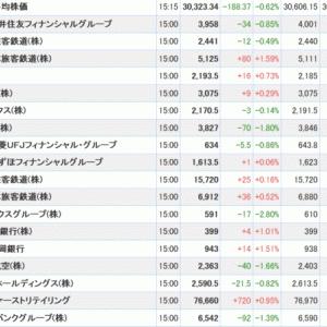 20210916 今日の根菜の終値 -0.71%