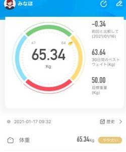 14日目 68.55kg→65.34kg (-3.21kg) これは明日増えるパターン?