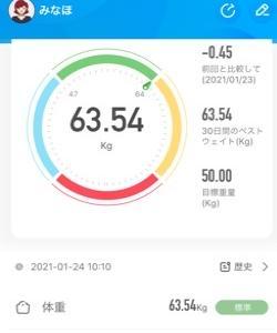 21日目 68.55kg→63.54g (-5.01kg)トイレが近くて困ります