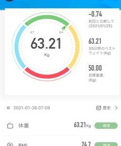 23日目 68.55kg→63.21kg (-5.34kg)