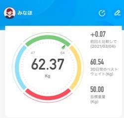 48日目 68.55kg→62.37kg (-6.18kg) 服は正直だ