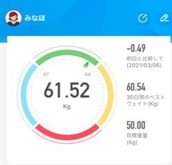 50日目 68.55kg→61.52kg (-7.03kg)
