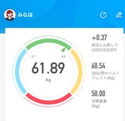 51日目 68.55kg→61.89kg (-6.66kg)