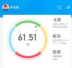 52日目 68.55kg→61.51kg (-7.02kg)