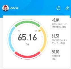 5度目のダイエットスタート!(またかいっ!)