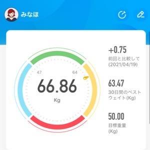 0501 Sat. 66.86kg/36.2% 久々のプロテイン
