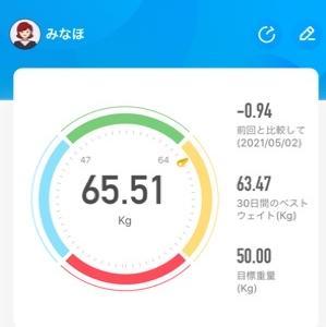 0503 mon. 65.51kg/35.4% 焼き肉食べる予定(^_^;)