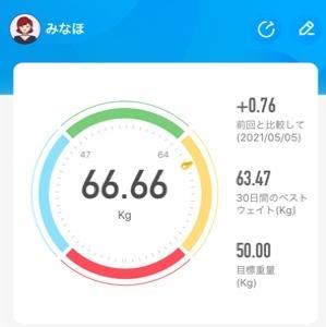 0506 Thu. 66.67kg:/36.1%  想定外