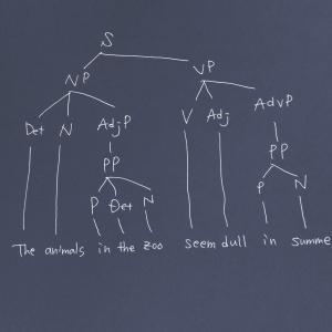 Phrase(句)について(Syntax Tree Diagram)