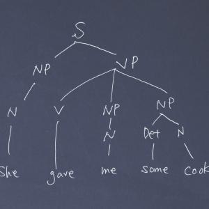 SVOO・SVOC:Syntax Tree Diagram(樹形図)