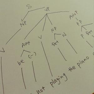 進行形のSyntax Tree Diagram(樹形図)