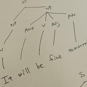 未来系:Syntax Tree Diagram(樹形図)