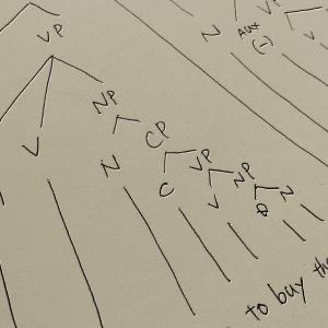 練習(節と節をつなぐso):樹形図(Syntax Tree Diagram)