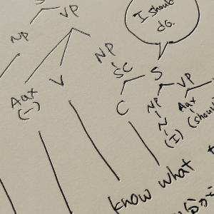 「疑問詞+to 不定詞」の樹形図(Syntax Tree Diagram)の作り方