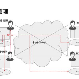 仮想通貨(暗号資産)を学ぶ   ブロックチェーンの仕組み