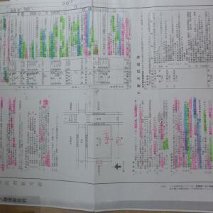 【エスキス】H15年度本試験チャレンジ