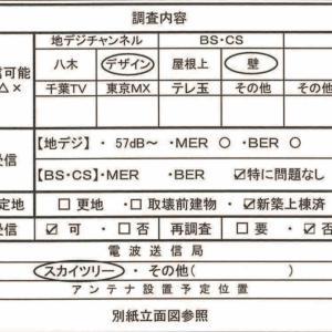 想定外!! テレビアンテナ②