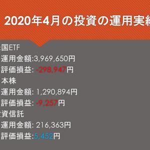 【資産運用】2020年4月の株式、投信、FXの運用実績