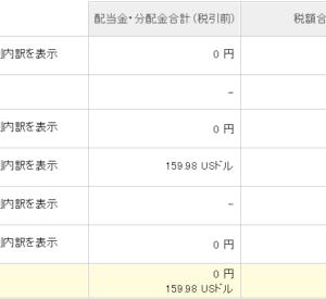 【資産運用】2020年4月の配当金受取結果