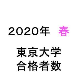 【2020年3月】東京大学の合格者数の上位の学校は?【全国編】